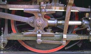 Roue de train